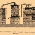 Domácí výroba silic